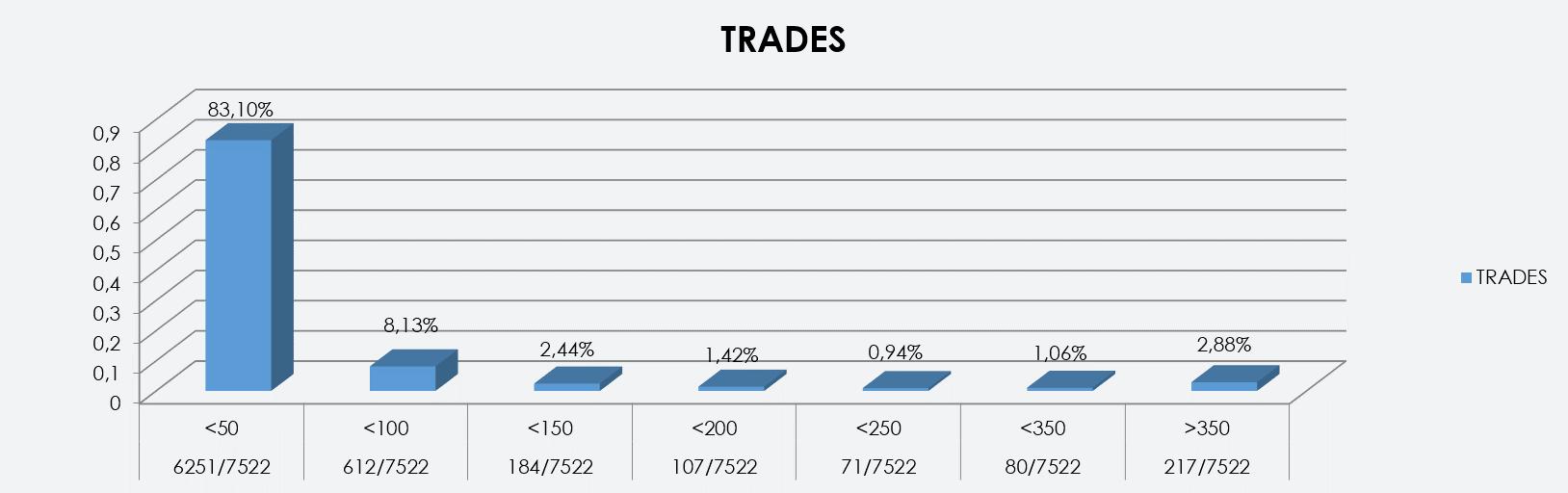 trades-new